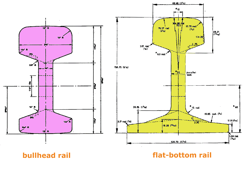 Forget Anyrail - More Like What Rail? - Layout & Track Design - RMweb