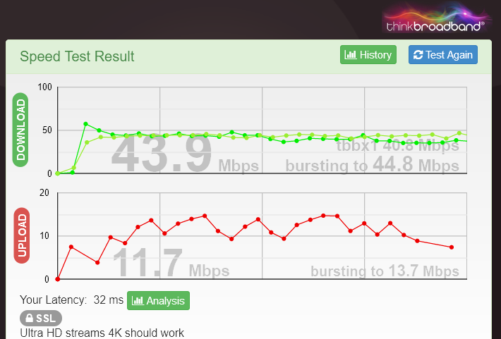 broadband_speed_results.png