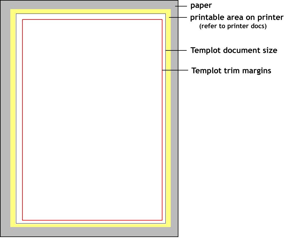 pdf_margins.png