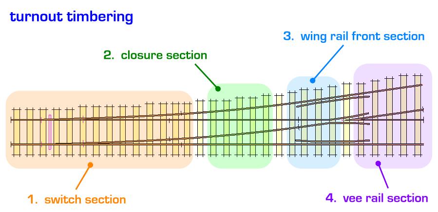 timber_spacings_899x436.png